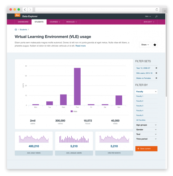 Jisc data-view